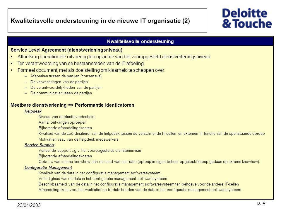 Kwaliteitsvolle ondersteuning in de nieuwe IT organisatie (2)