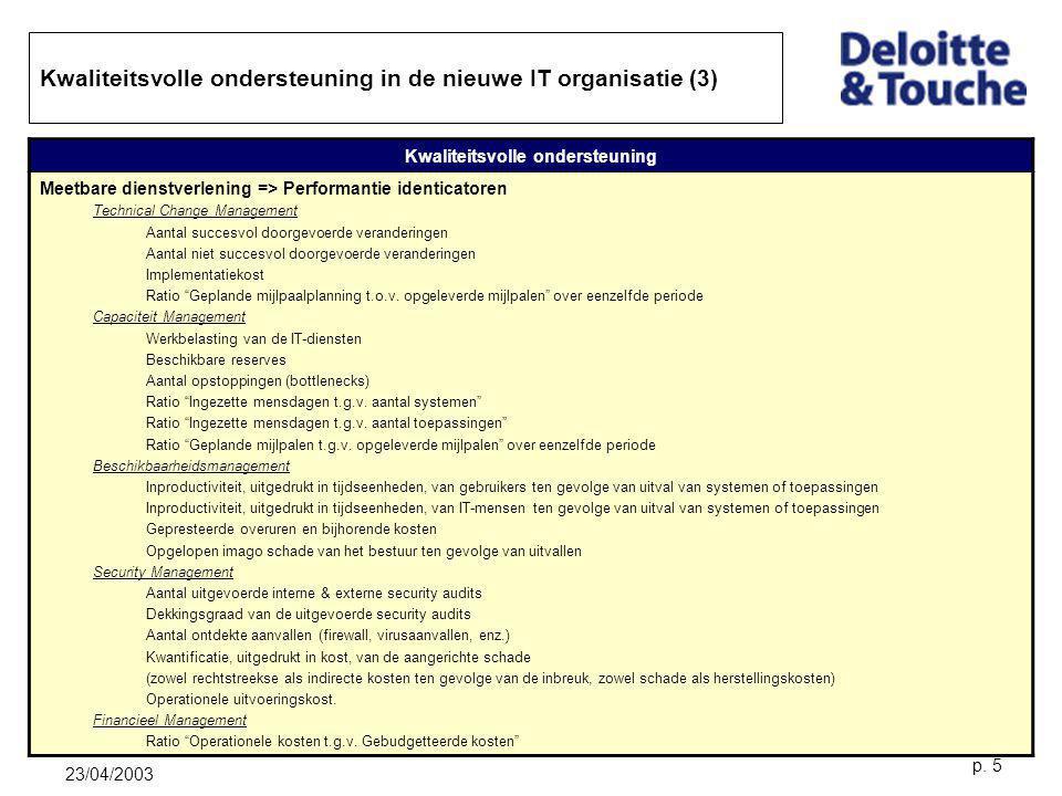 Kwaliteitsvolle ondersteuning in de nieuwe IT organisatie (3)