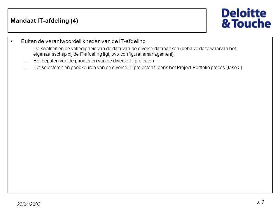 Mandaat IT-afdeling (4)