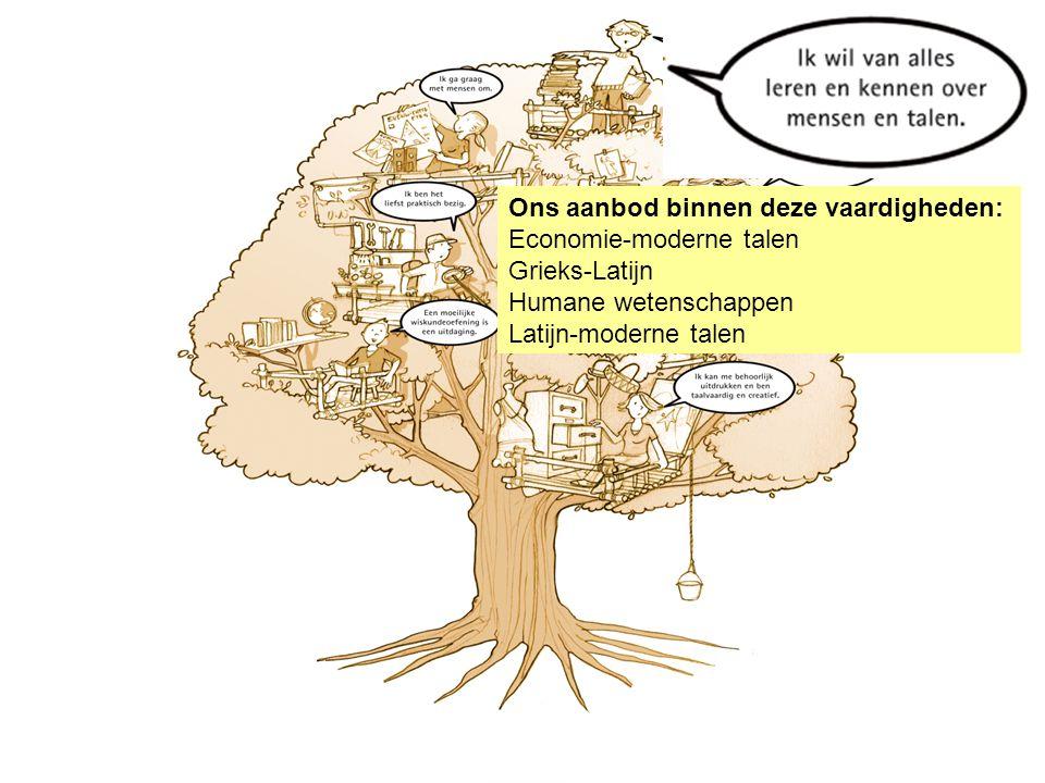 Ons aanbod binnen deze vaardigheden: Economie-moderne talen Grieks-Latijn Humane wetenschappen Latijn-moderne talen