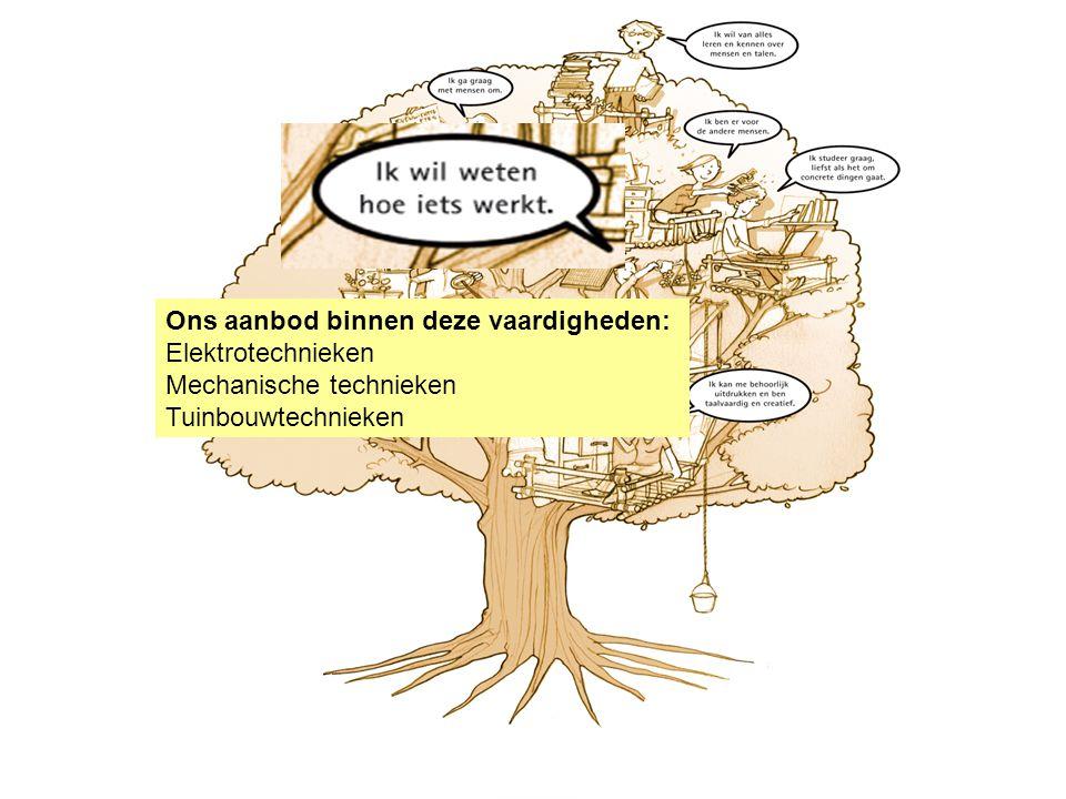 Ons aanbod binnen deze vaardigheden: Elektrotechnieken Mechanische technieken Tuinbouwtechnieken