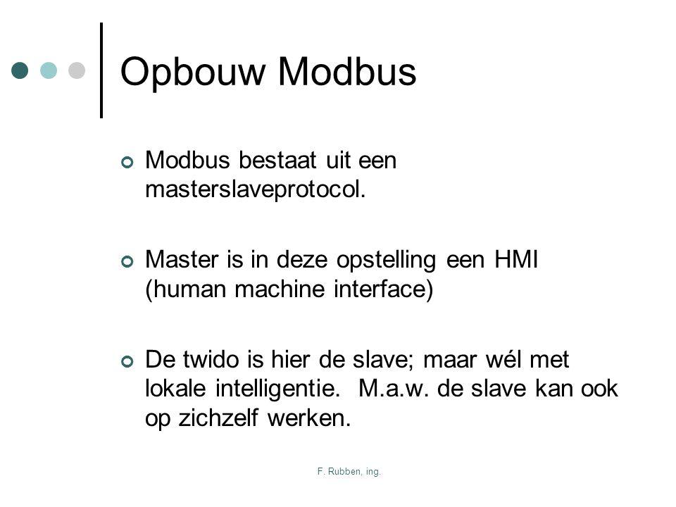 Opbouw Modbus Modbus bestaat uit een masterslaveprotocol.