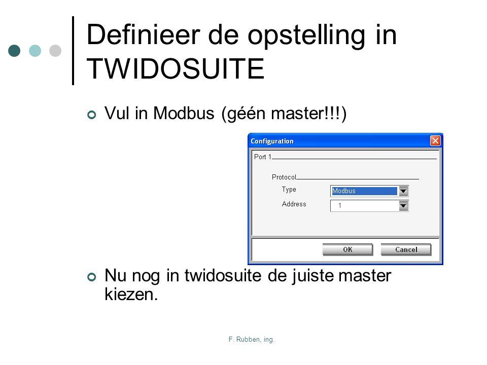Definieer de opstelling in TWIDOSUITE