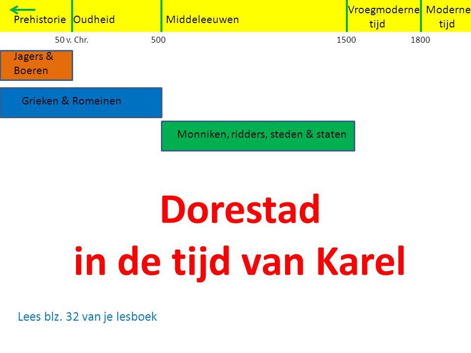 Dorestad in de tijd van Karel