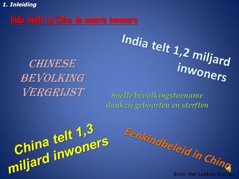 India telt 1,2 miljard inwoners