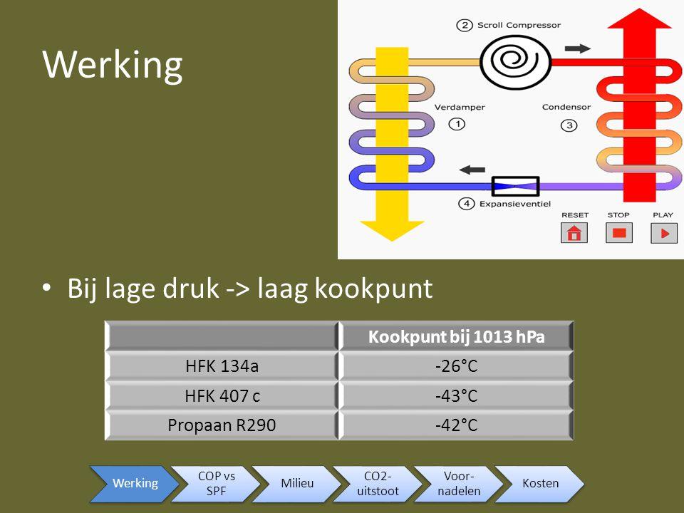 Werking Bij lage druk -> laag kookpunt Kookpunt bij 1013 hPa