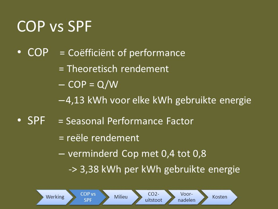 COP vs SPF COP = Coëfficiënt of performance