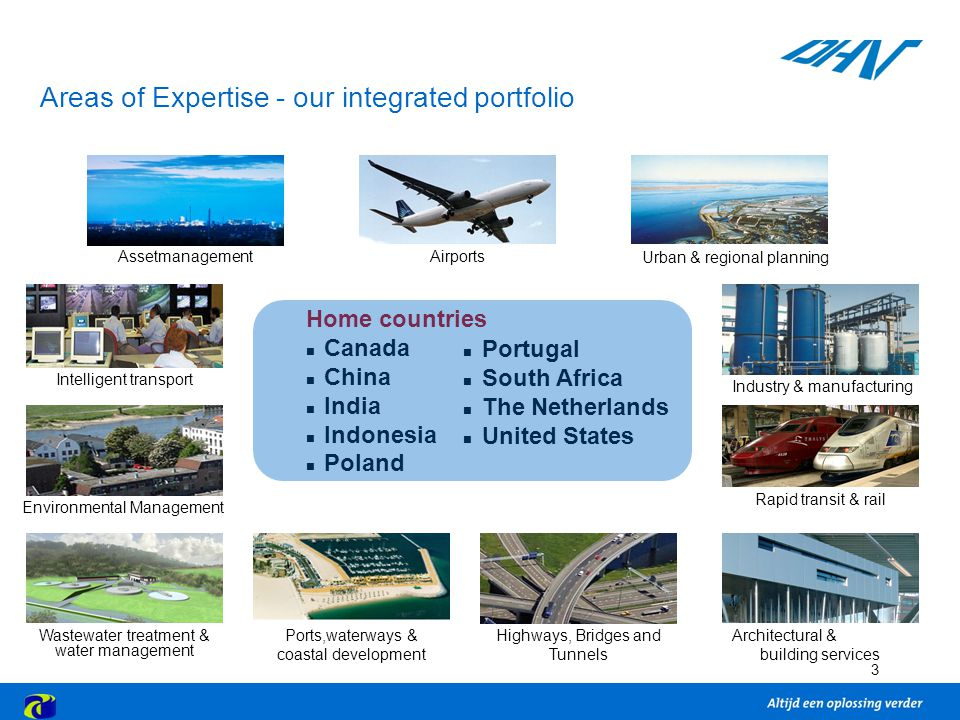 Areas of Expertise - our integrated portfolio