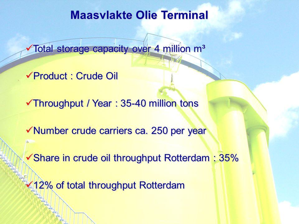 Maasvlakte Olie Terminal