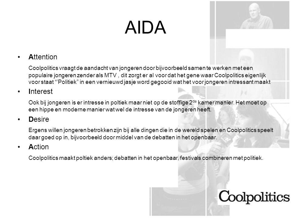 AIDA Attention.