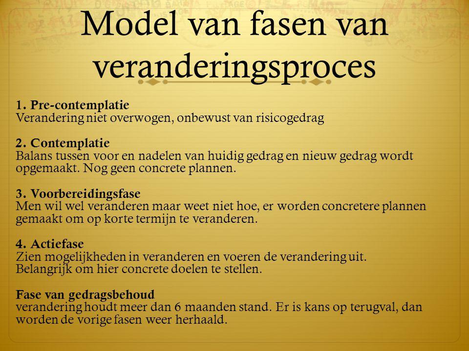 Model van fasen van veranderingsproces