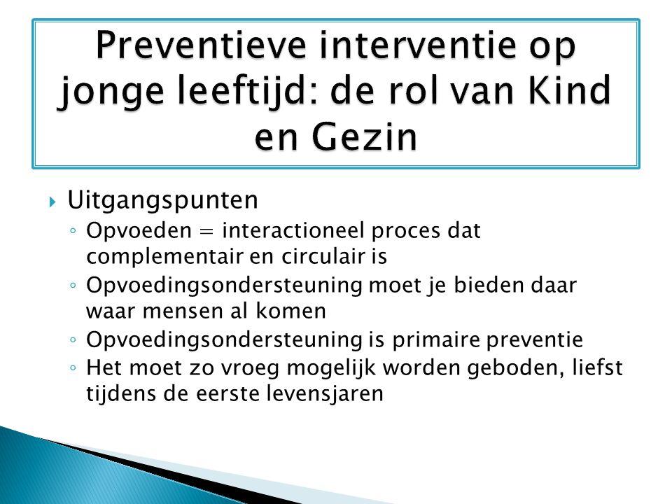 Preventieve interventie op jonge leeftijd: de rol van Kind en Gezin
