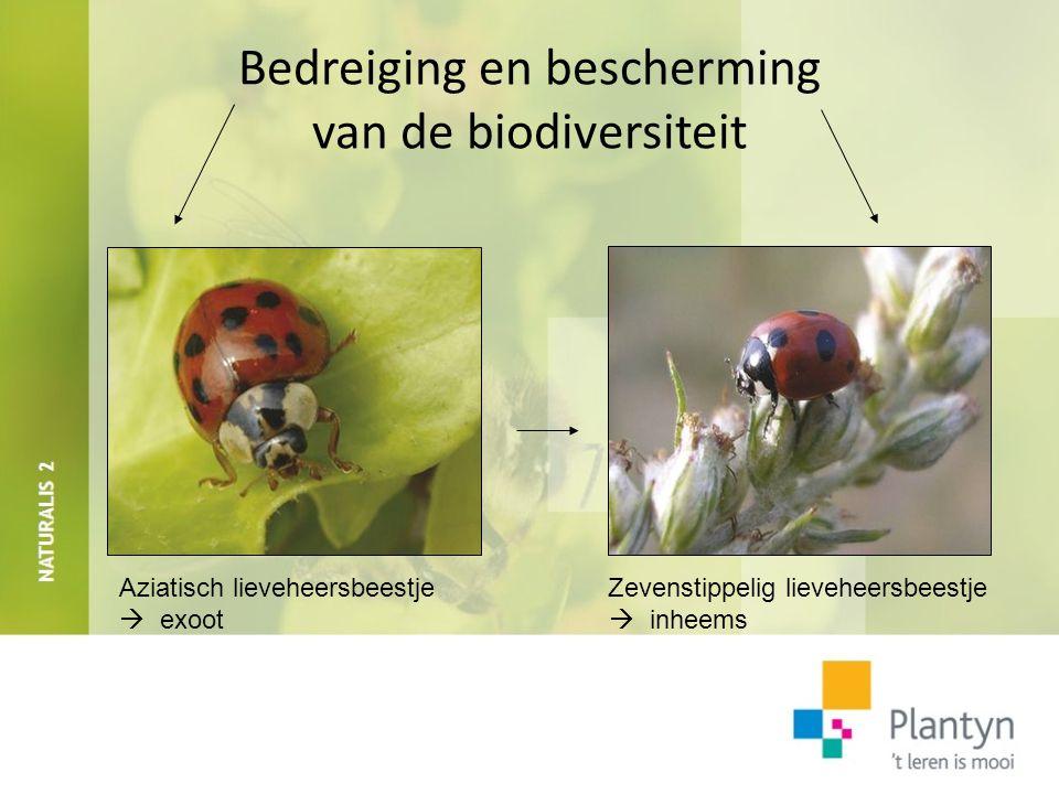 Bedreiging en bescherming van de biodiversiteit
