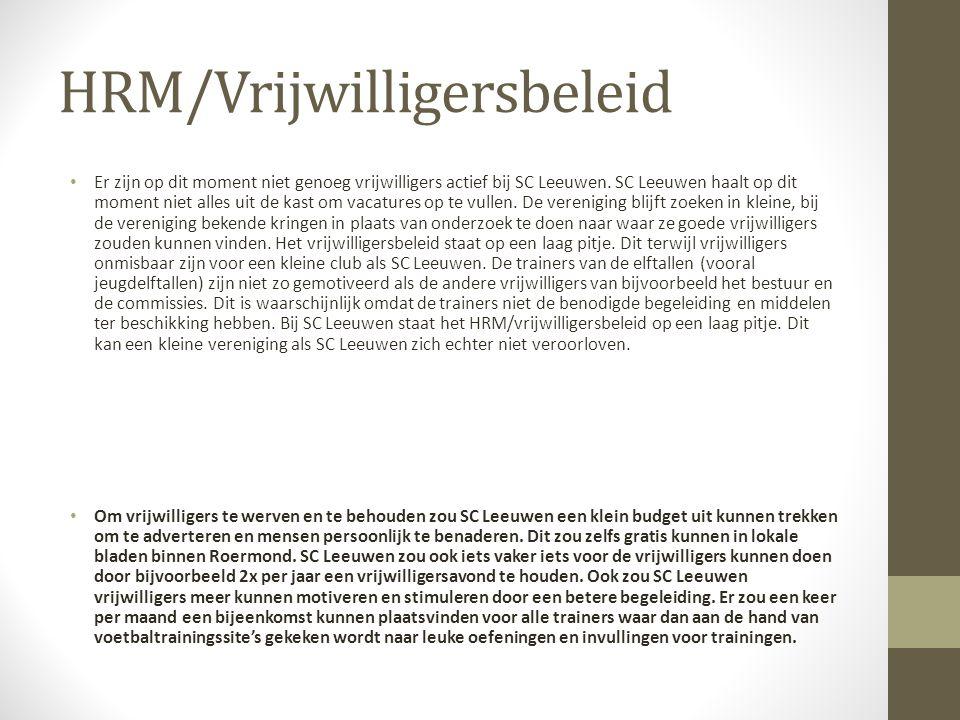 HRM/Vrijwilligersbeleid