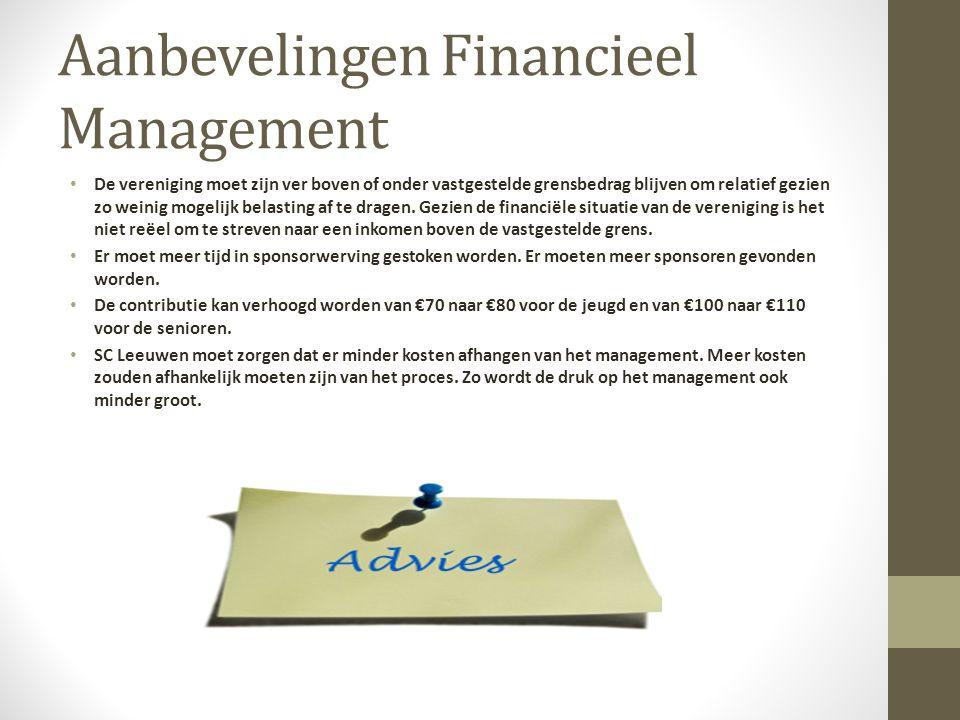 Aanbevelingen Financieel Management