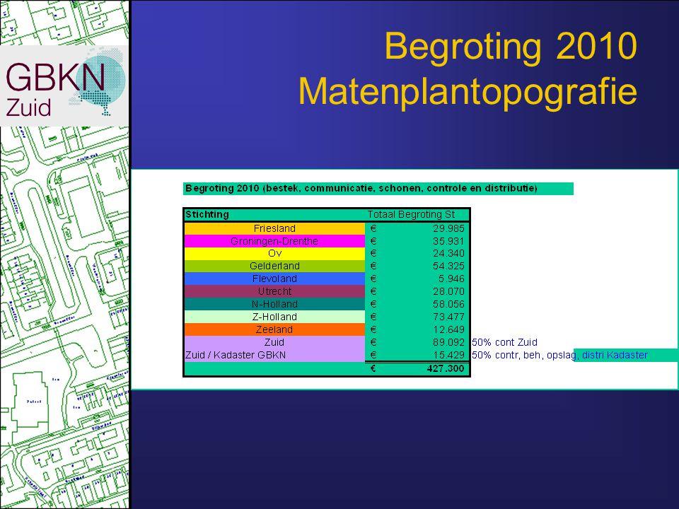 Begroting 2010 Matenplantopografie