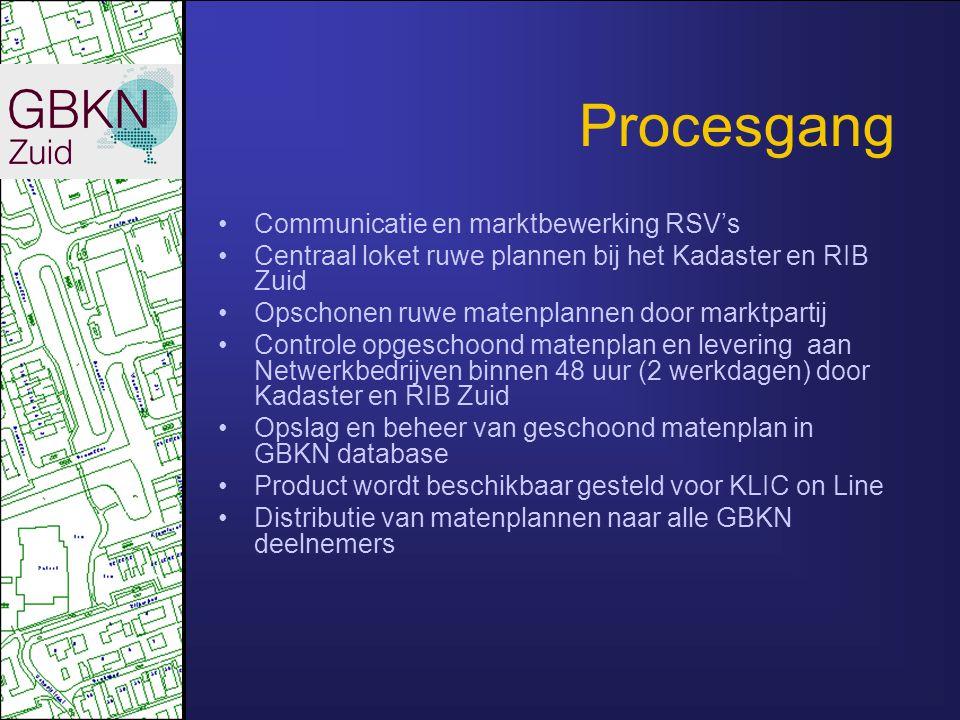 Procesgang Communicatie en marktbewerking RSV's