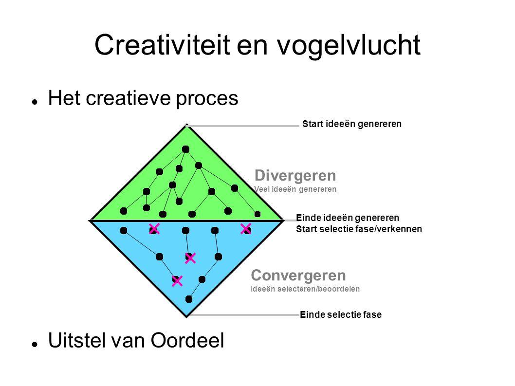 Creativiteit en vogelvlucht