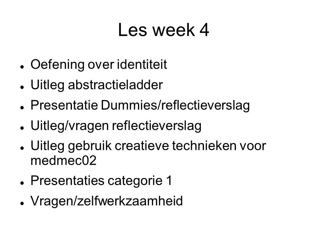 Les week 4 Oefening over identiteit Uitleg abstractieladder
