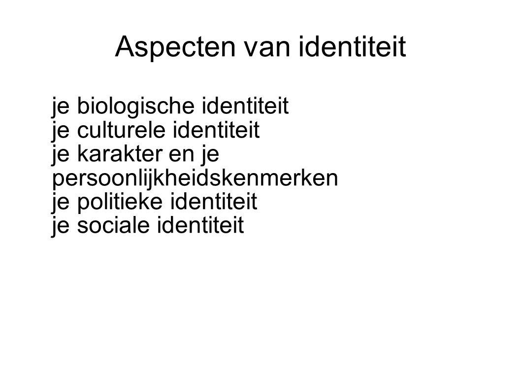 Aspecten van identiteit