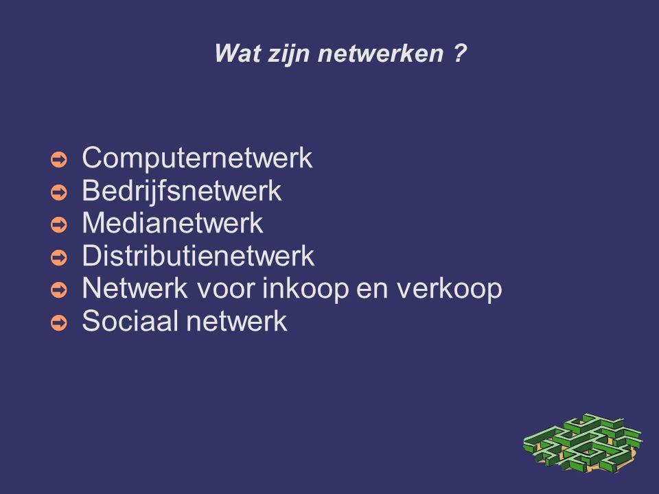 Netwerk voor inkoop en verkoop Sociaal netwerk