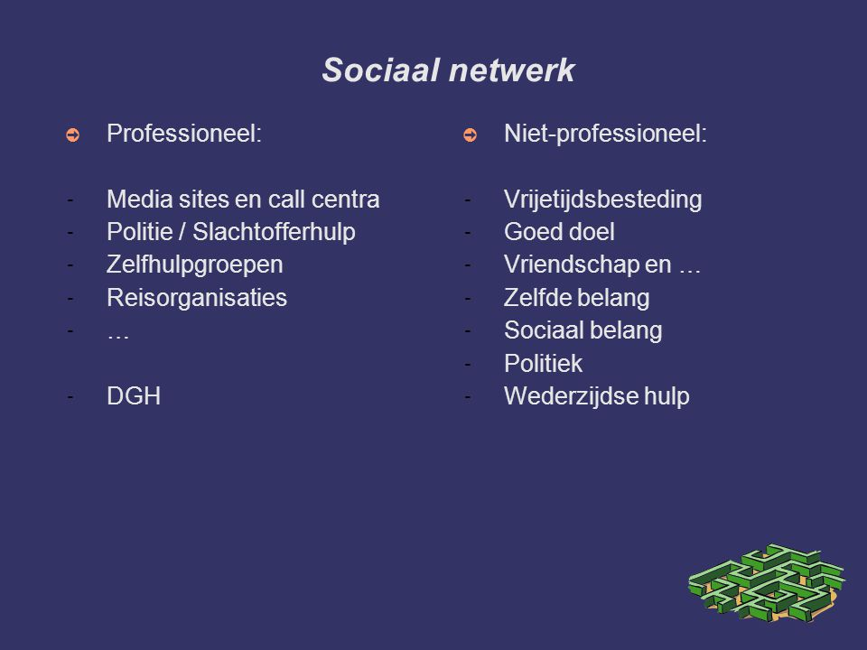 Sociaal netwerk Professioneel: Media sites en call centra