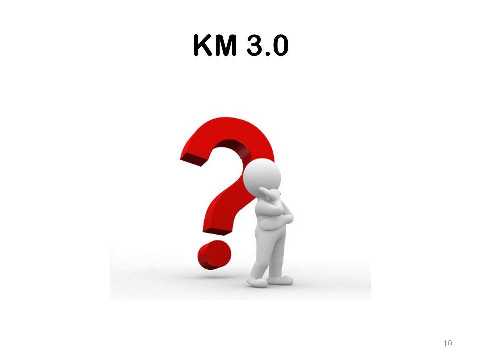 KM 3.0 Samen co creatie. Samen ontdekken, een zoektocht naar de 3.0!