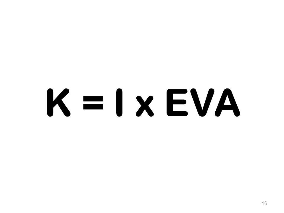 K = I x EVA Wat is nu KENNIS