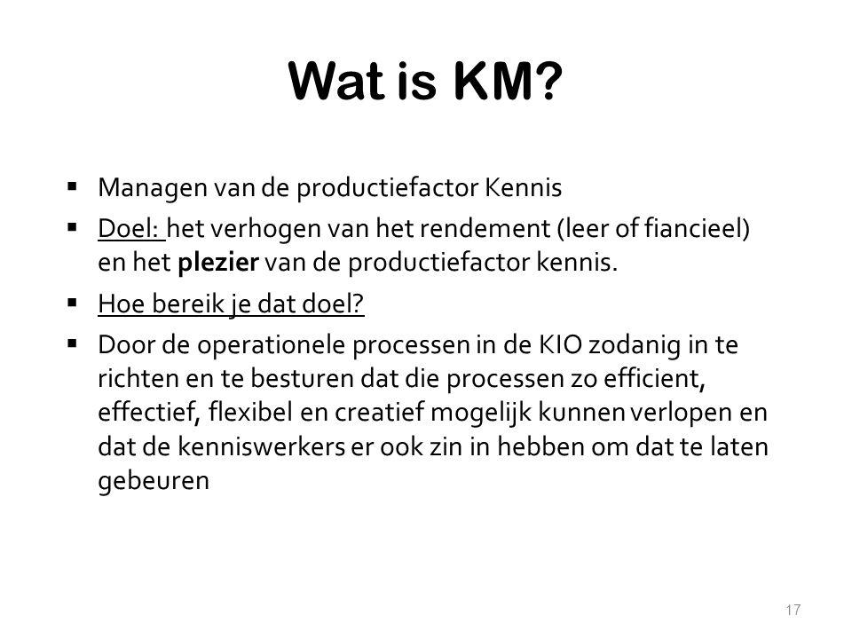 Wat is KM Managen van de productiefactor Kennis