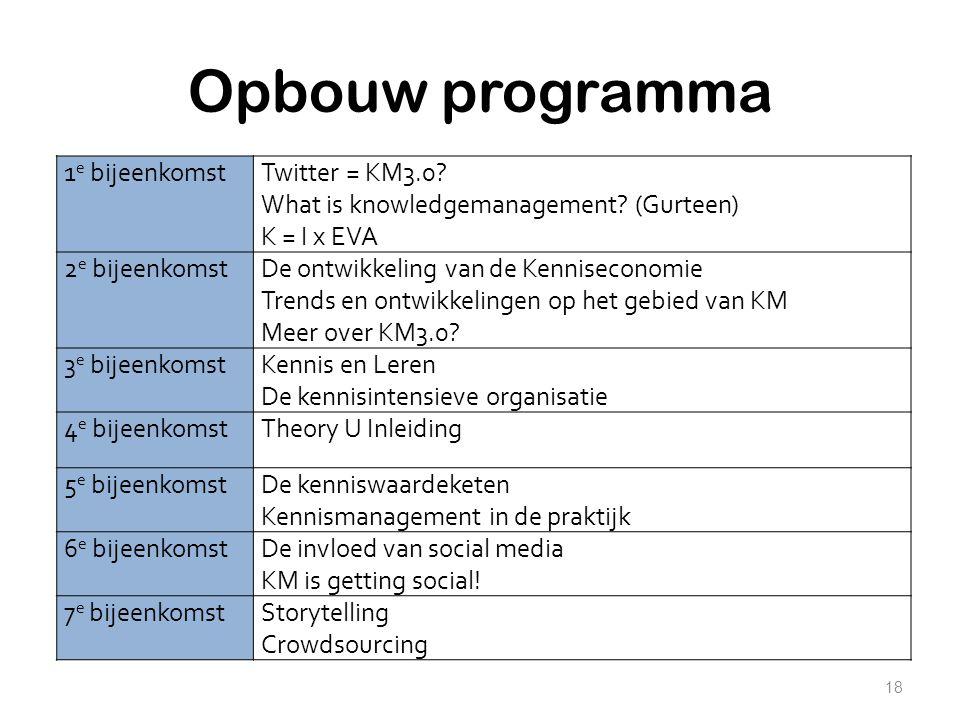 Opbouw programma 1e bijeenkomst Twitter = KM3.0