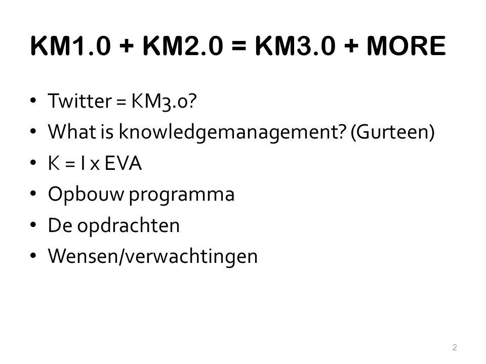 KM1.0 + KM2.0 = KM3.0 + MORE Twitter = KM3.0