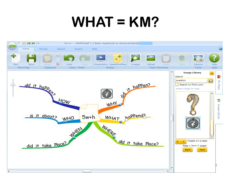 WHAT = KM