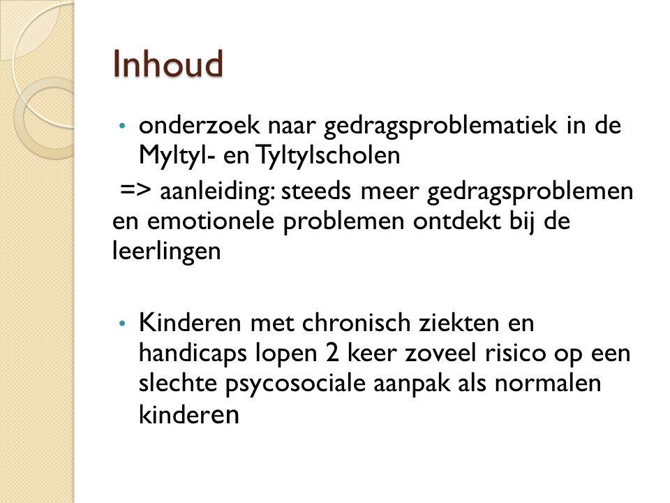 Inhoud onderzoek naar gedragsproblematiek in de Myltyl- en Tyltylscholen.