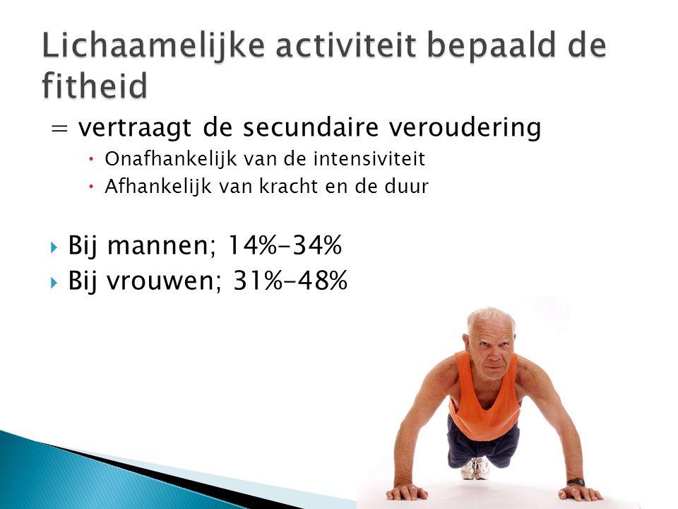 Lichaamelijke activiteit bepaald de fitheid
