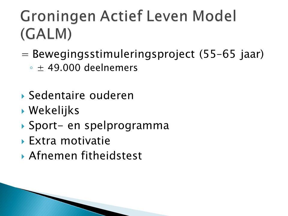 Groningen Actief Leven Model (GALM)