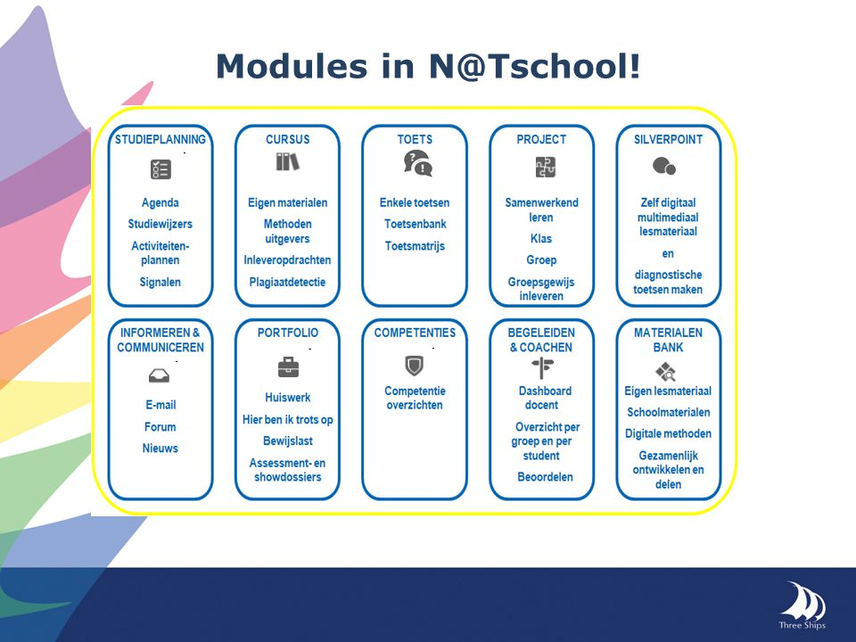 Modules in N@Tschool! Nieuwe iconen 6