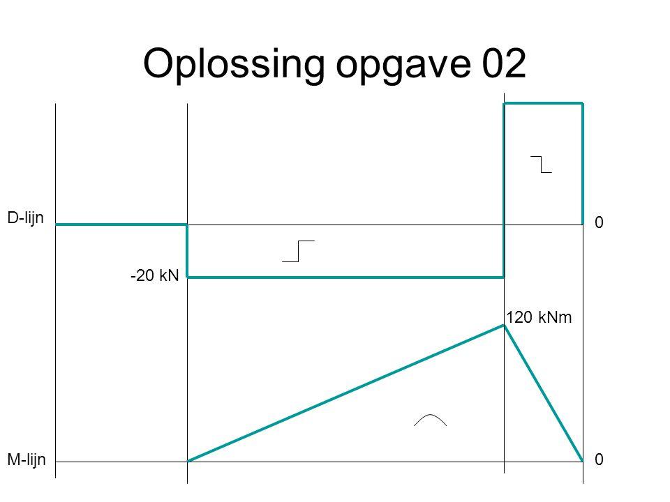 Oplossing opgave 02 D-lijn -20 kN 120 kNm M-lijn