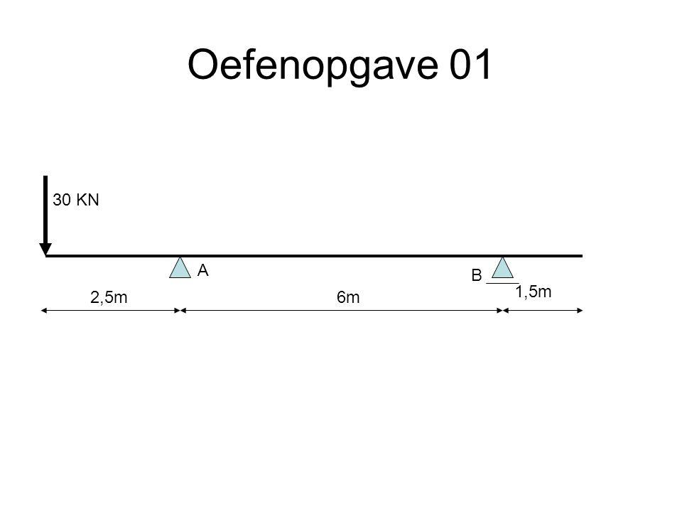 Oefenopgave 01 30 KN A B 1,5m 2,5m 6m