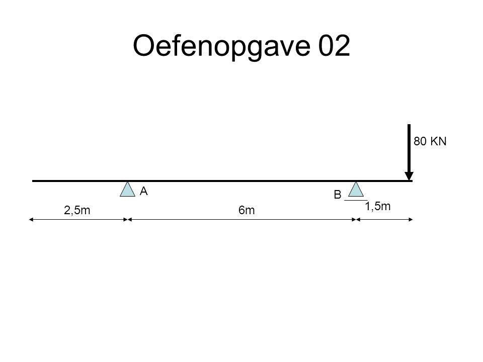 Oefenopgave 02 80 KN A B 1,5m 2,5m 6m