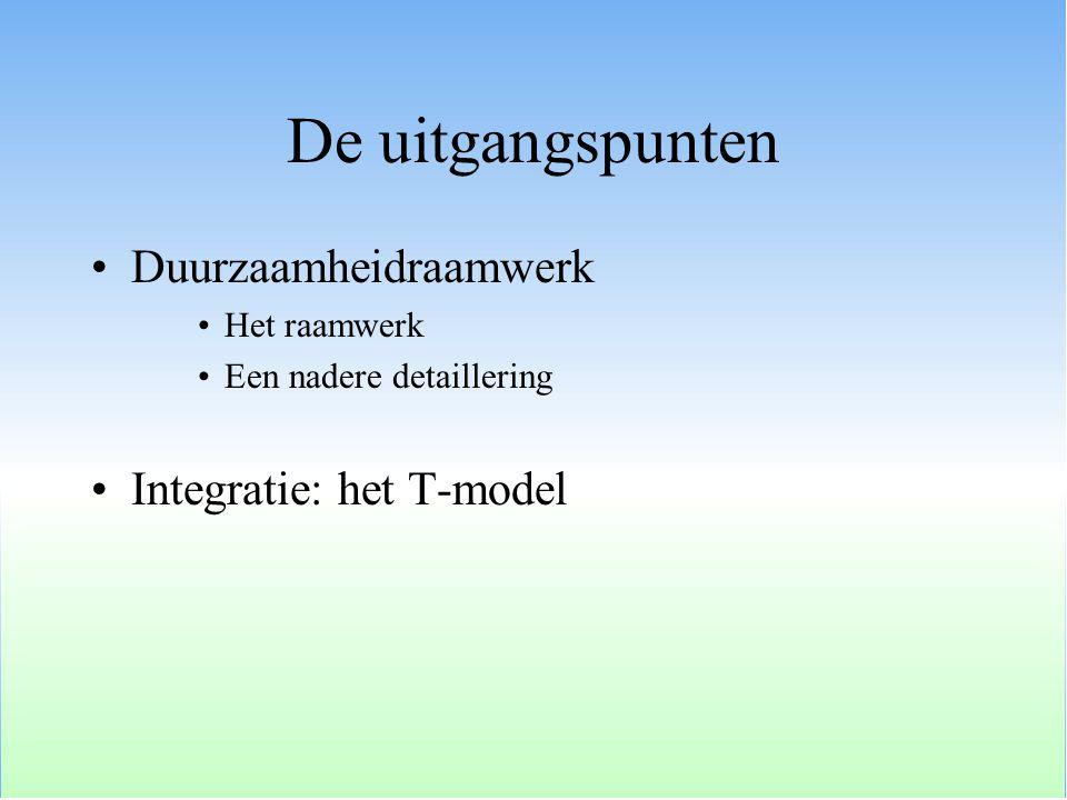 De uitgangspunten Duurzaamheidraamwerk Integratie: het T-model