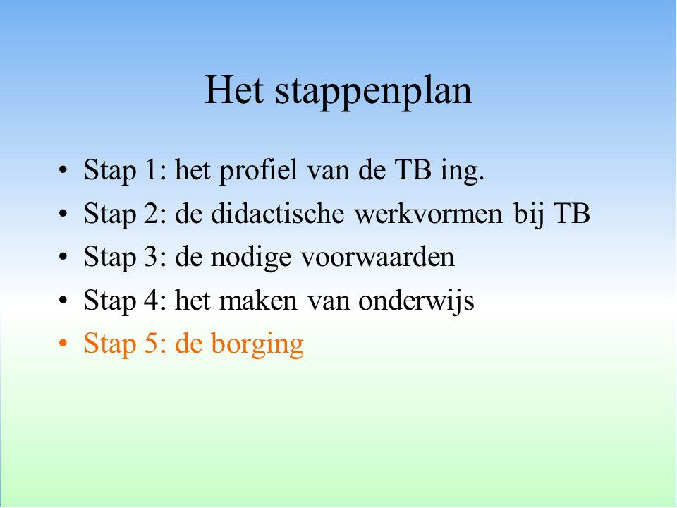 Het stappenplan Stap 1: het profiel van de TB ing.