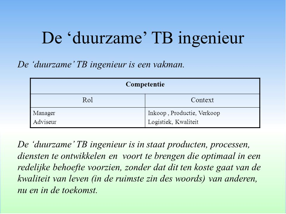 De 'duurzame' TB ingenieur