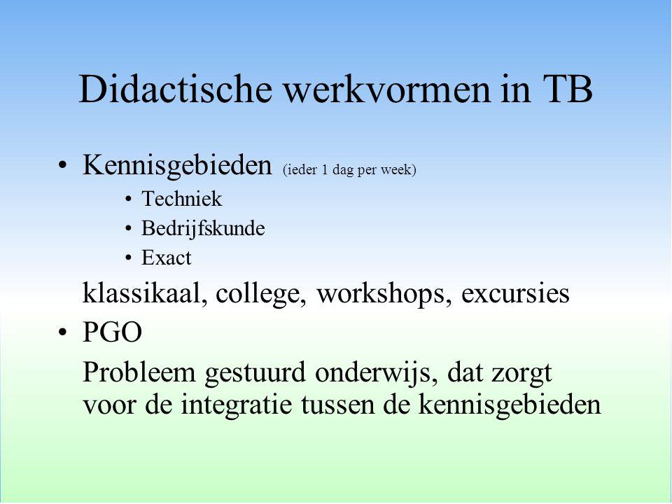 Didactische werkvormen in TB