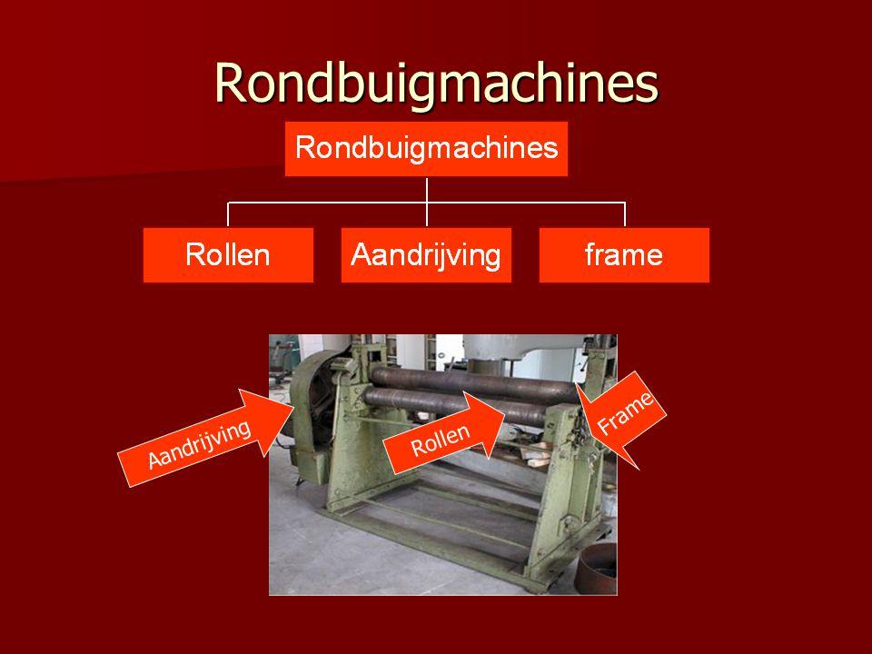 Rondbuigmachines Frame Aandrijving Rollen