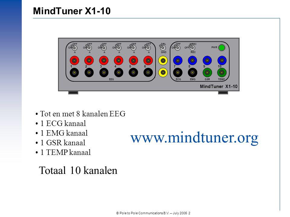www.mindtuner.org Totaal 10 kanalen MindTuner X1-10