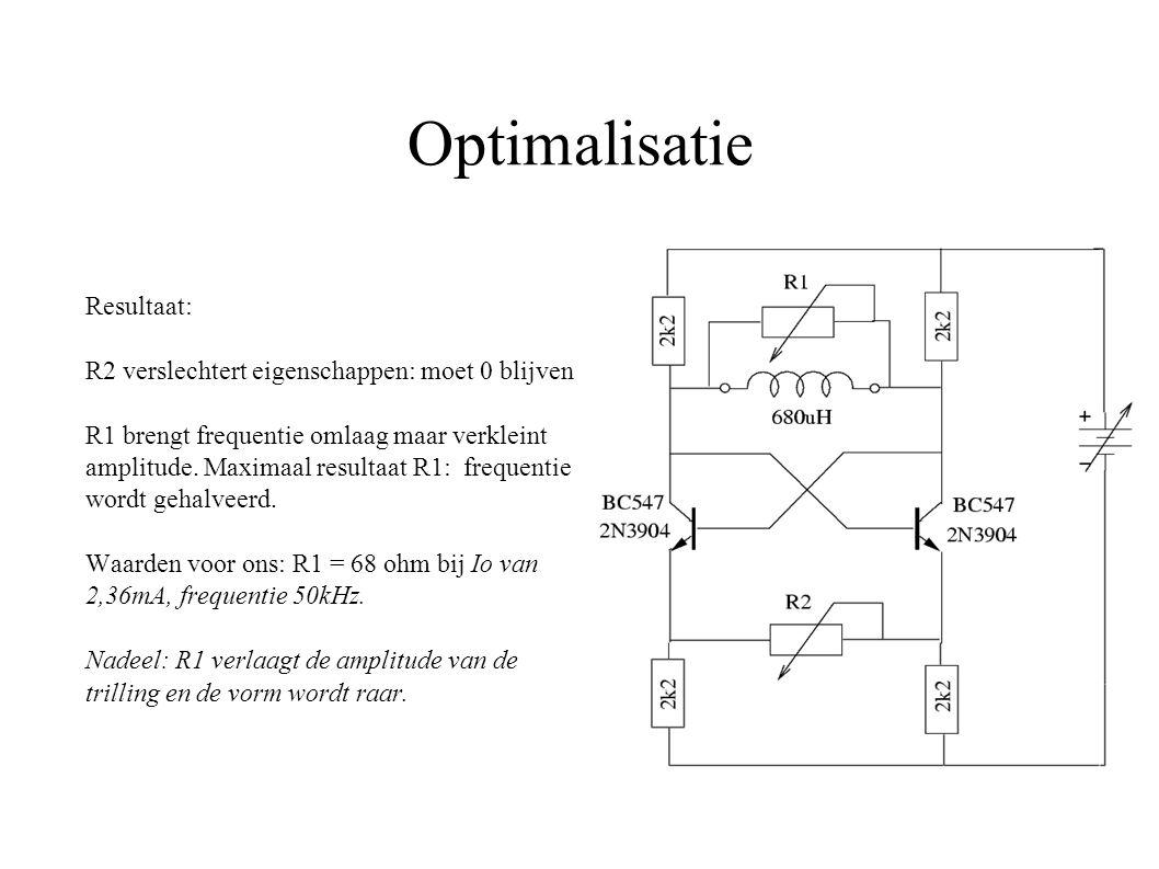 Optimalisatie Resultaat: R2 verslechtert eigenschappen: moet 0 blijven