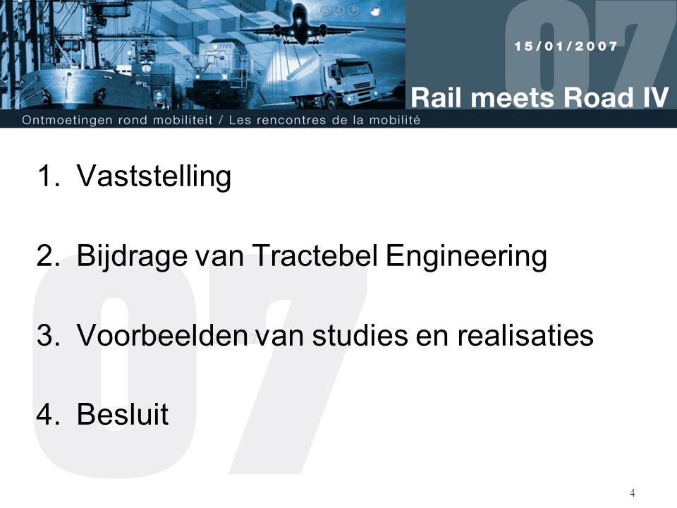 Vaststelling Bijdrage van Tractebel Engineering Voorbeelden van studies en realisaties Besluit