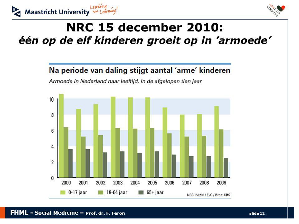 NRC 15 december 2010: één op de elf kinderen groeit op in 'armoede'
