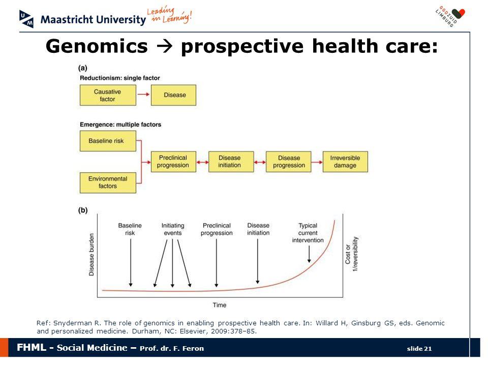 Genomics  prospective health care: