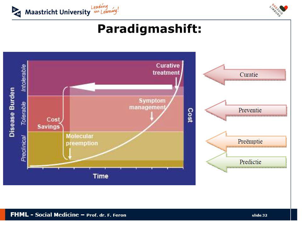 Paradigmashift: